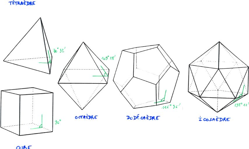 Related Keywords Amp Suggestions For Icosahedron Angles